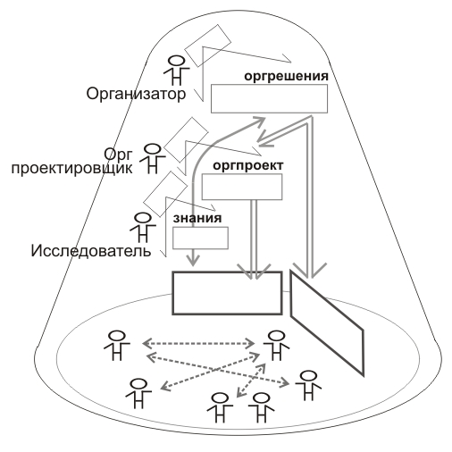 кружка/ (17) Схема акта