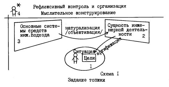 PRISS-laboratory/ Виталий