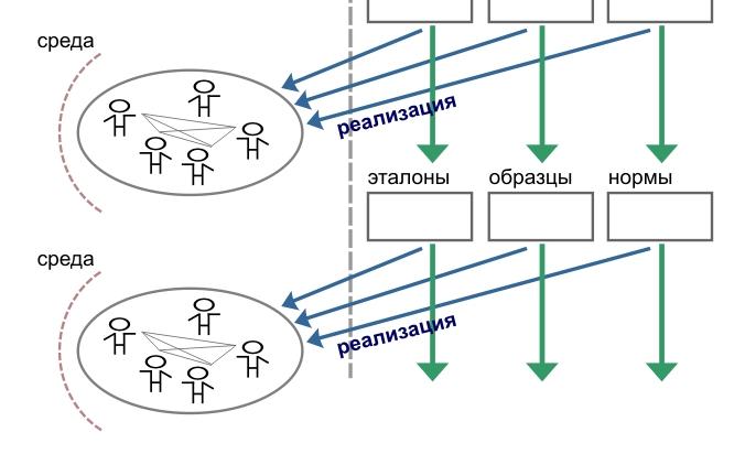 схематизация/ Музей схем