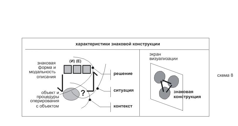 методологического кружка и